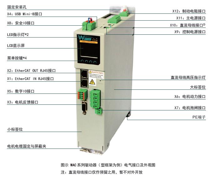 WAC高性neng交流伺服qu动器